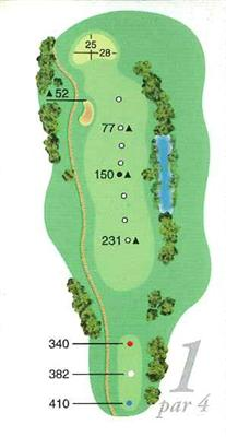 Map of Hole 1