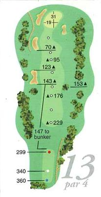 Map of Hole 13