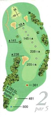 Map of Hole 2