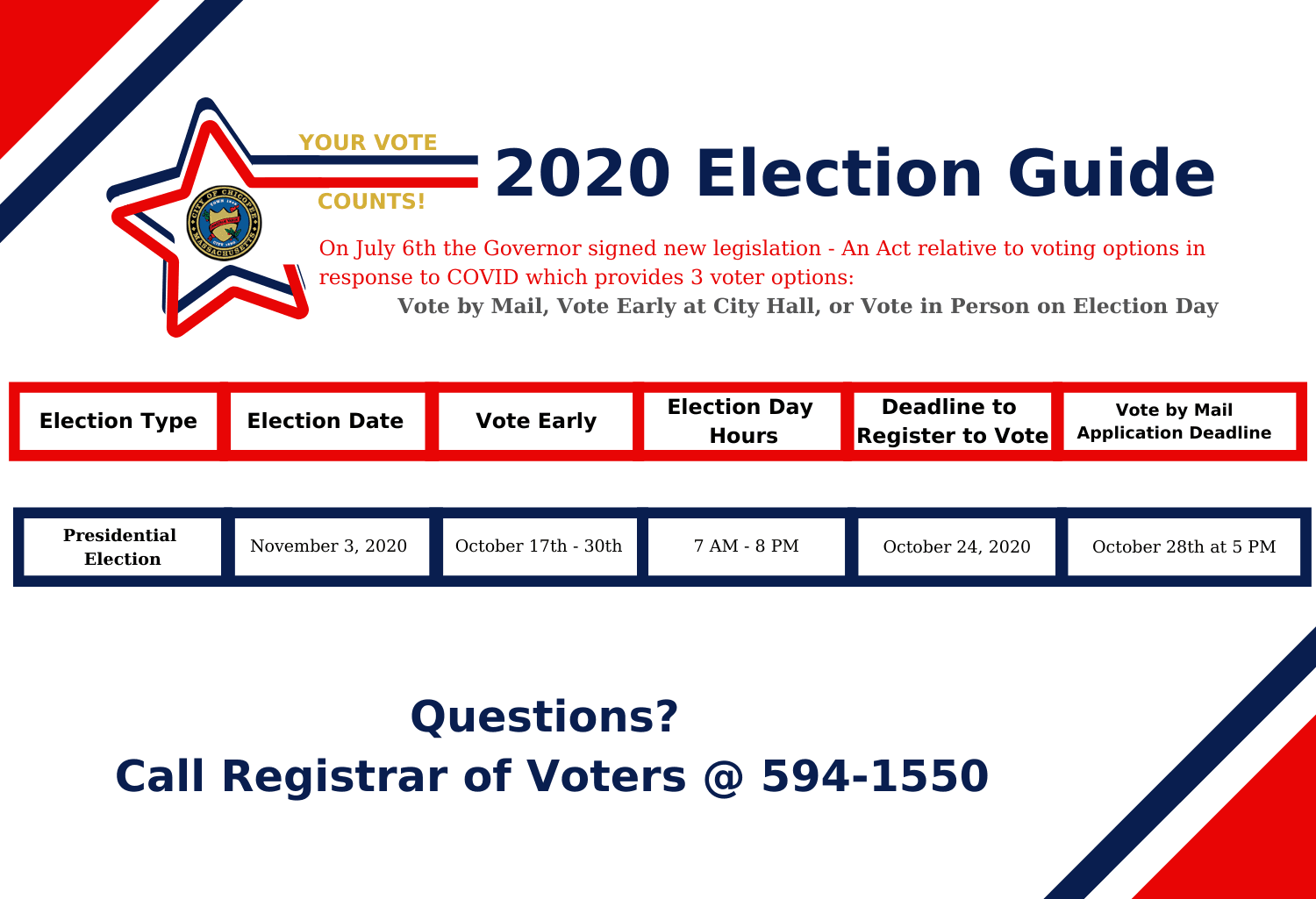 Copy of 2020 Election Guide